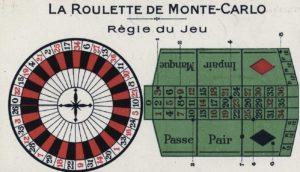 Roulette Geschichte