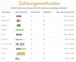 Intercasino Zahlungsarten
