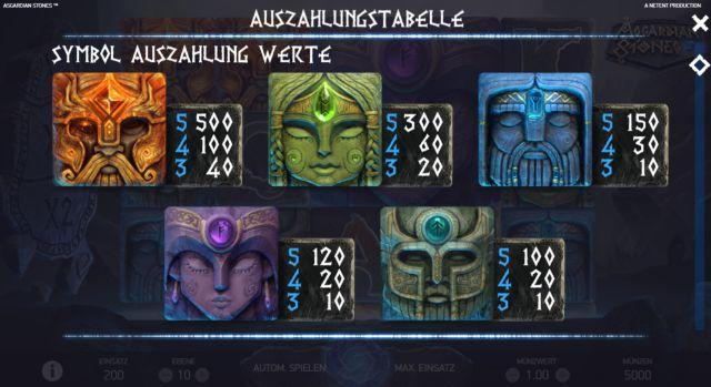 Asgardian Stones Gewinntabelle
